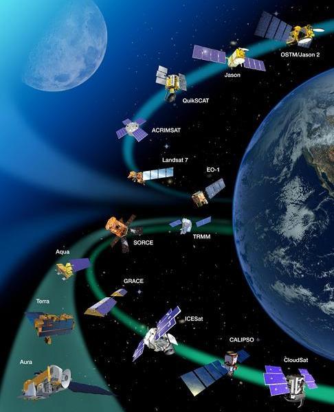 Спутники планеты Земля