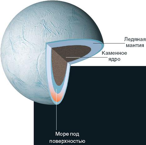 encelad-carstvo-snezhnoj-korolevy1