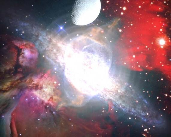 Хронолология Большого Взрыва