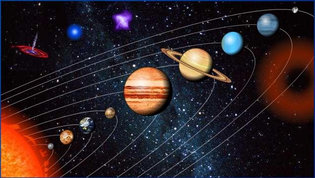 Присутствуют и другие планеты