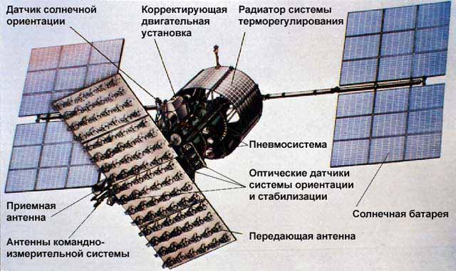 sputnik-svyazi-iznutri