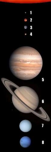 planety-solnechnoj-sistemy-po-poryadku